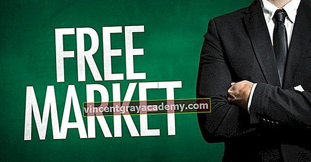 Mi az a szabad piac?