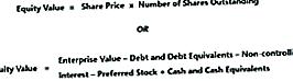 Mi az a részvényérték?
