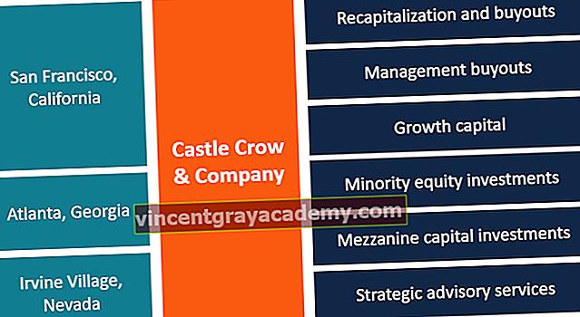 Castle Crow & Company - áttekintés