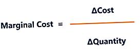 Kakšni so mejni stroški proizvodnje?