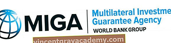 Hva er det multilaterale investeringsgarantibyrået (MIGA)?