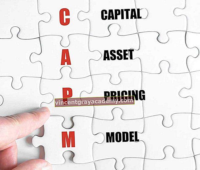 Prissettingsmodell for kapitalverdi (CAPM)