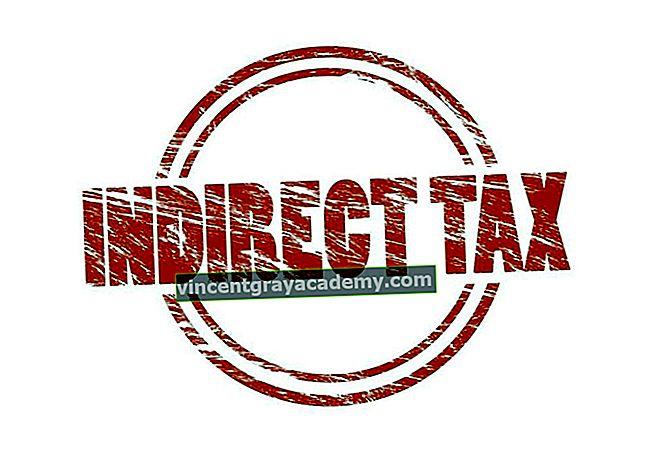 Čo sú nepriame dane?
