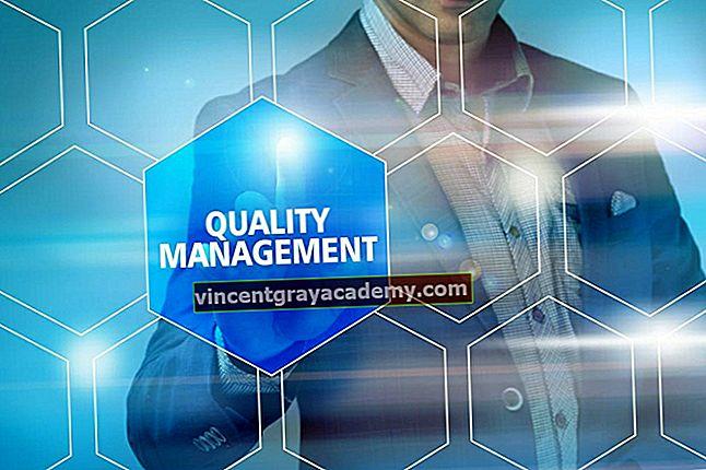 Čo je to Manažment kvality?
