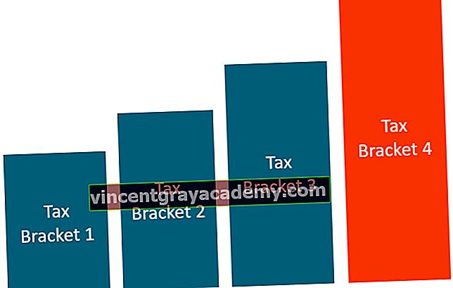 Hva er progressiv skatt?