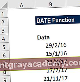 Hva er DATE-funksjonen?