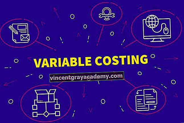 Mi a változó költségszámítás?
