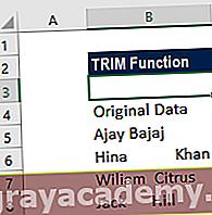 Mi az a TRIM funkció?