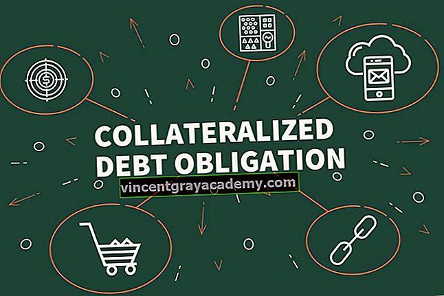 Mi a fedezett adósságkötelezettség (CDO)?