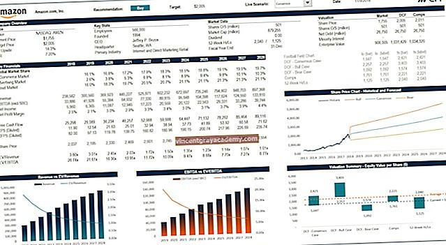 Advanced Financial Modelling (AFM) Techniques