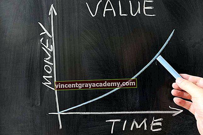 Care este valoarea timpului banilor?