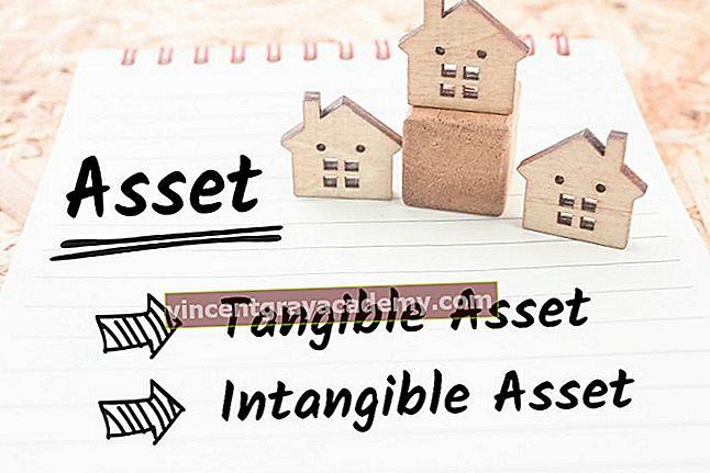 Hva er materielle eiendeler?