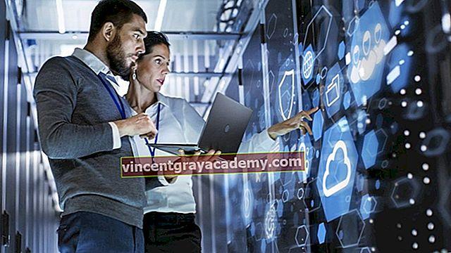Hva er teknologisk fremgang?